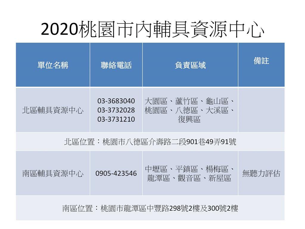 2020桃園市內輔具資源中心.jpg