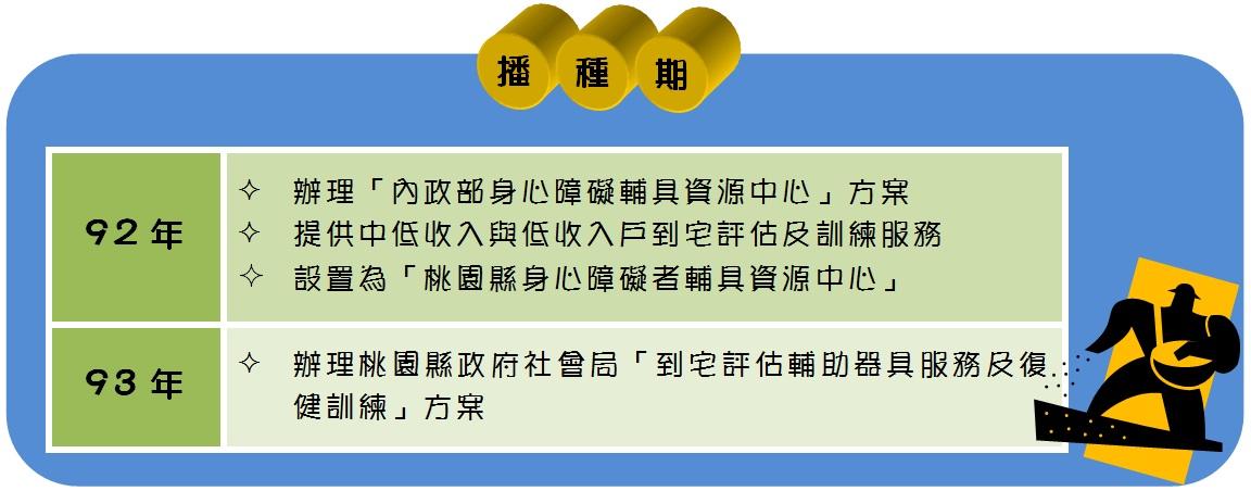 歷史沿革--播種期(1).jpg