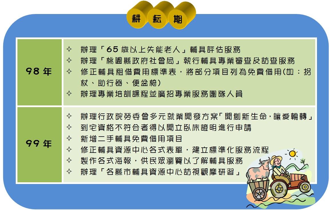 歷史沿革--耕耘期(4).jpg