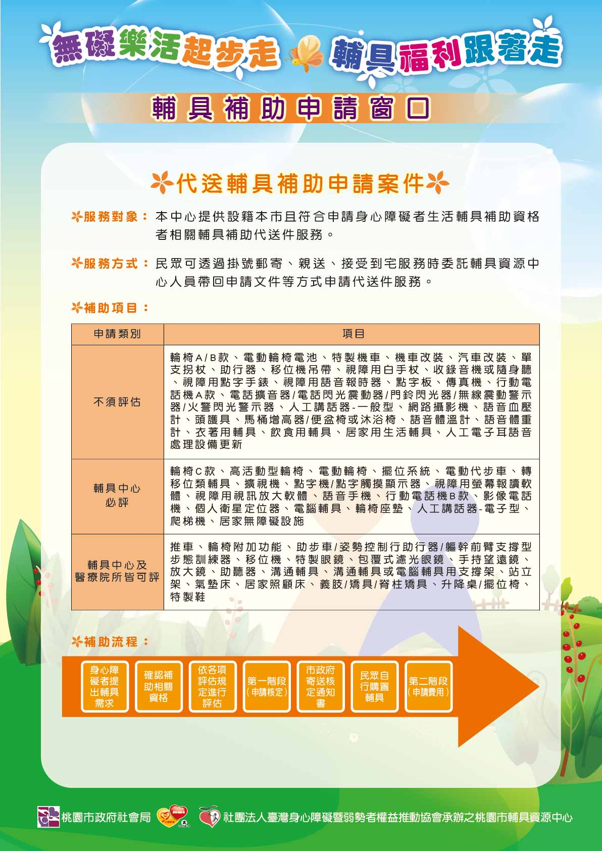 輔具05輔具補助申請窗口-1103-01(OK).jpg