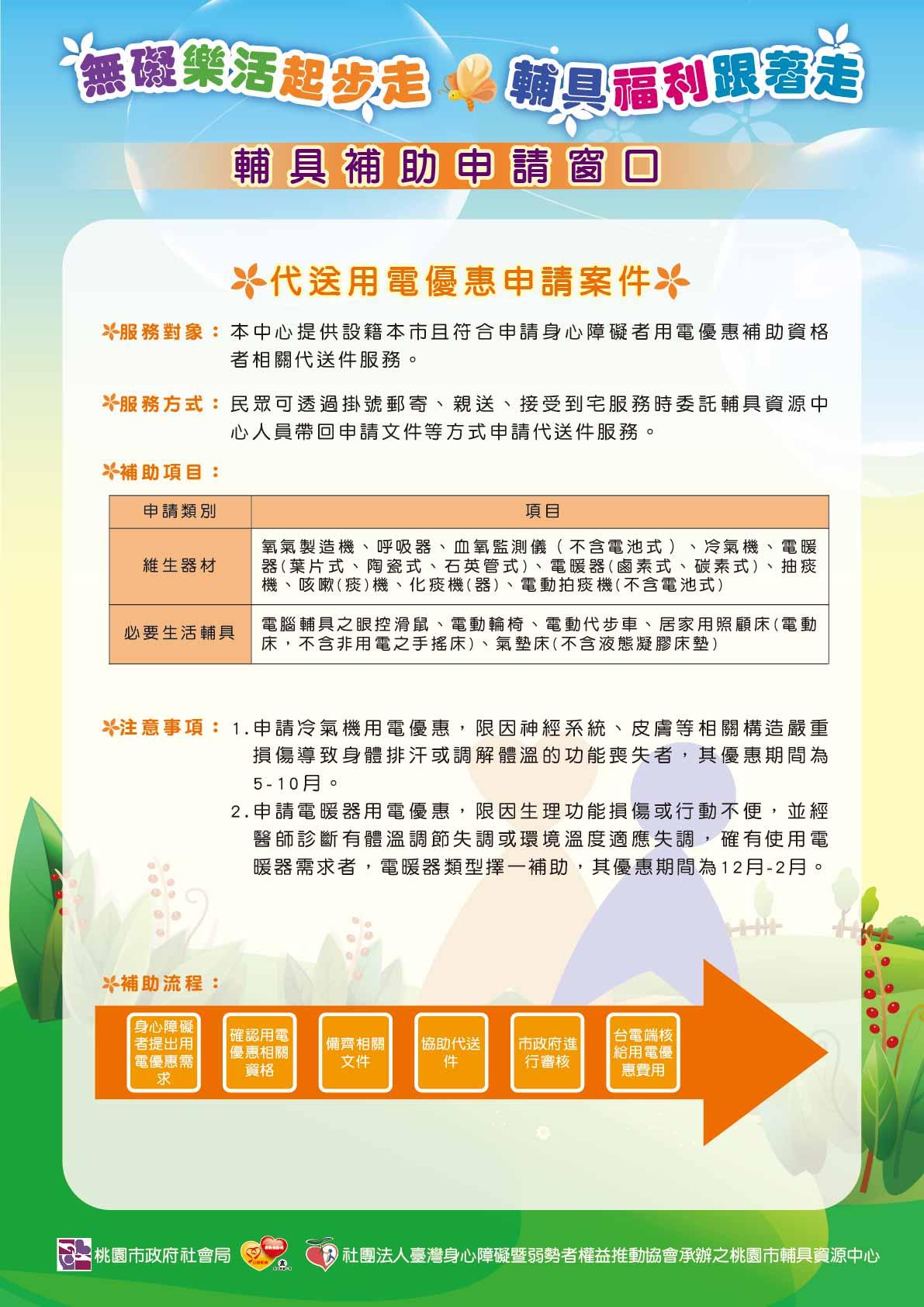 輔具05輔具補助申請窗口-1103-02(OK).jpg
